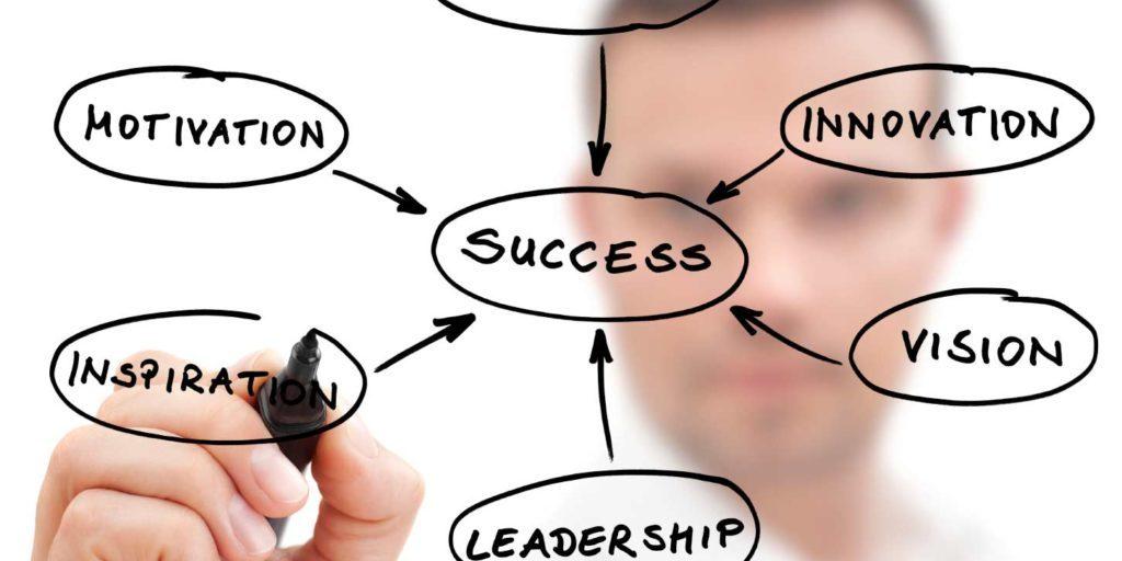 verloop binnen sales team